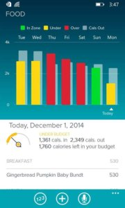 Таблица потребленных калорий Fibit app WP